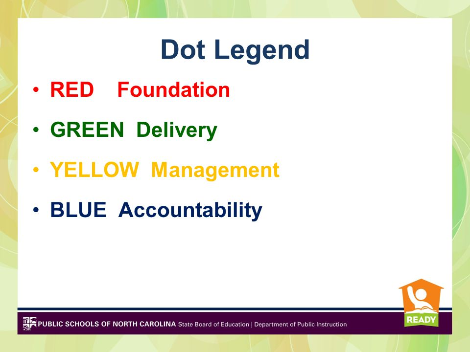 Dot Legend RED Foundation GREEN Delivery YELLOW Management