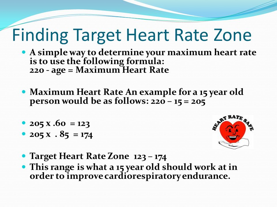 Finding Target Heart Rate Zone