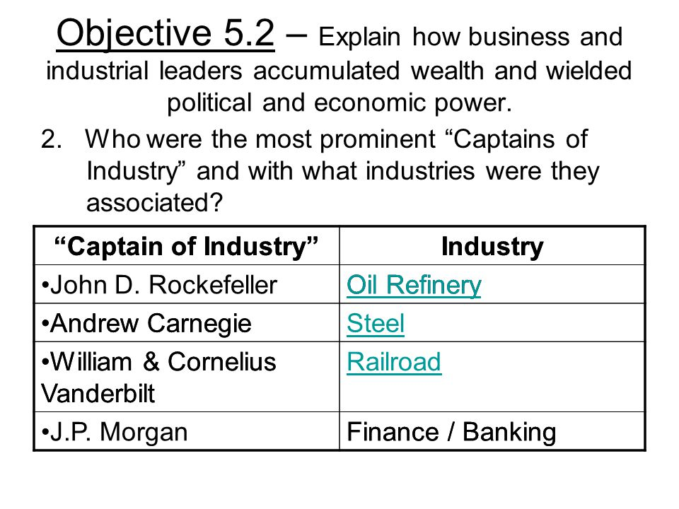 Objective 5.2 – Explain how business and industrial leaders accumulated wealth and wielded political and economic power.