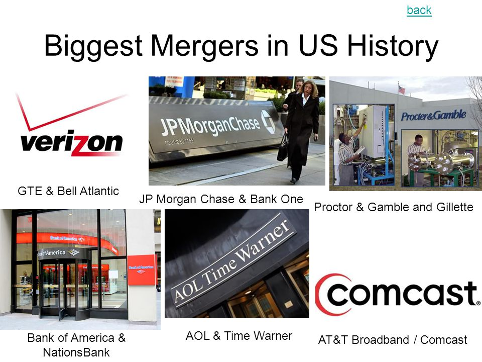 Biggest Mergers in US History