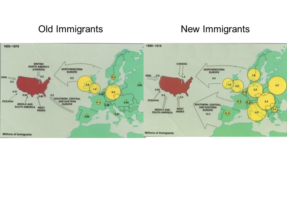 Old Immigrants New Immigrants
