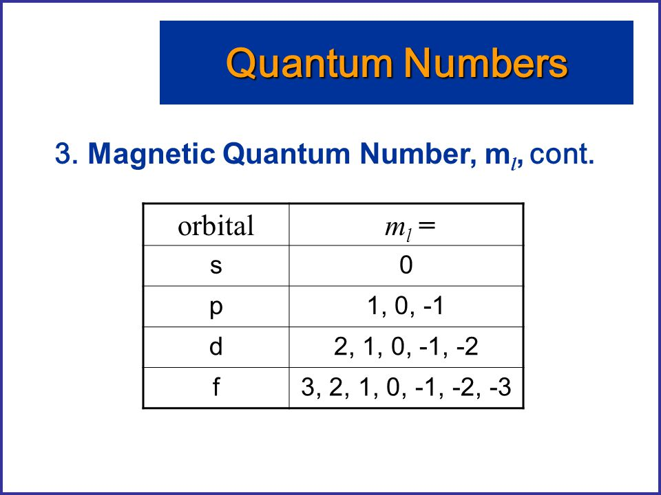 Quantum Numbers Magnetic Quantum Number, ml, cont. orbital ml = s p