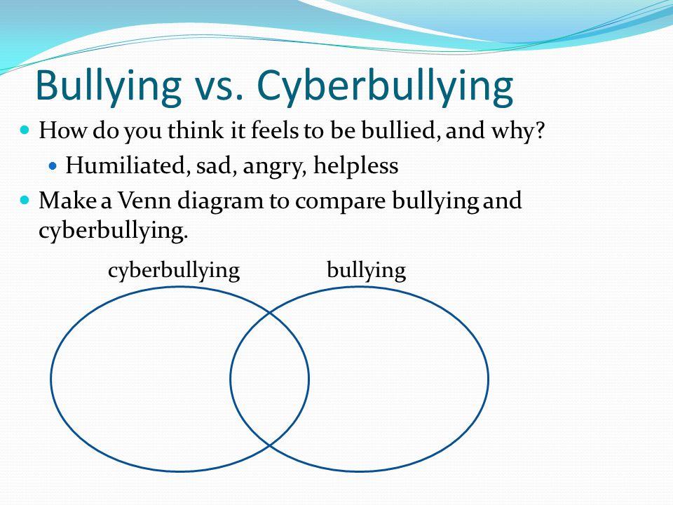 Bullying vs. Cyberbullying