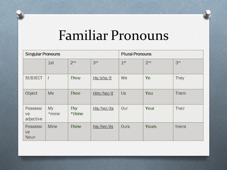 Familiar Pronouns Singular Pronouns Plural Pronouns 1st 2nd 3rd