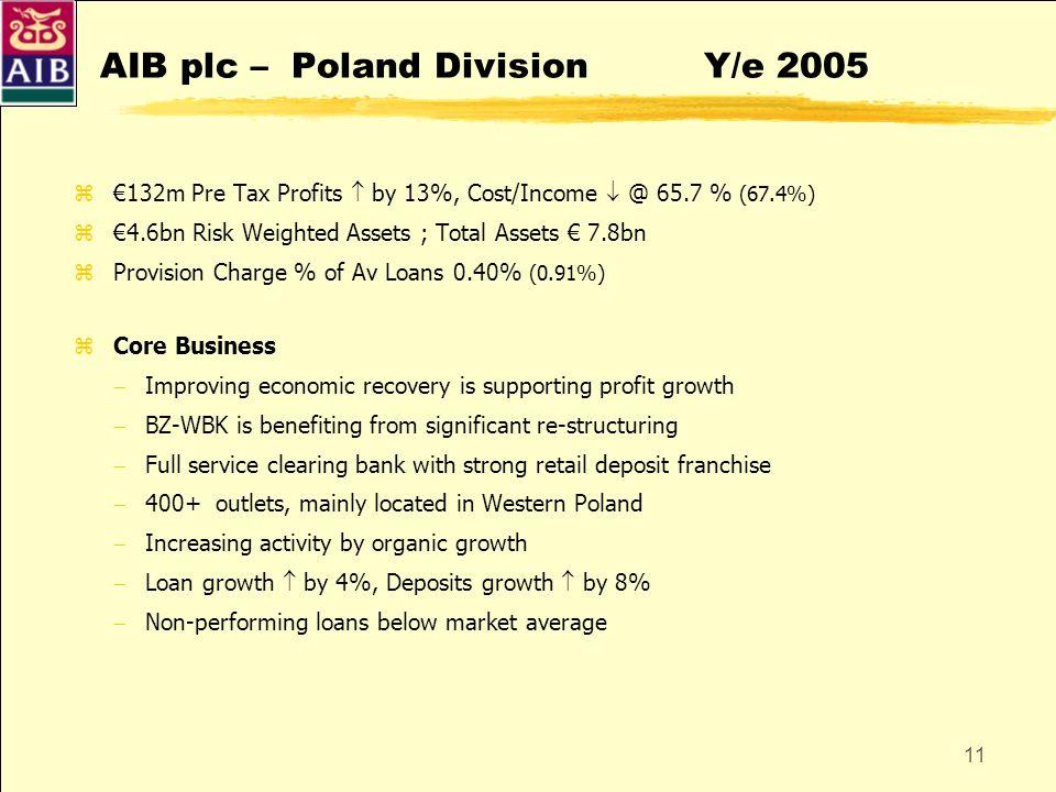 AIB plc – Poland Division Y/e 2005