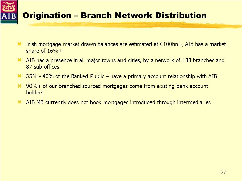 Origination – Branch Network Distribution