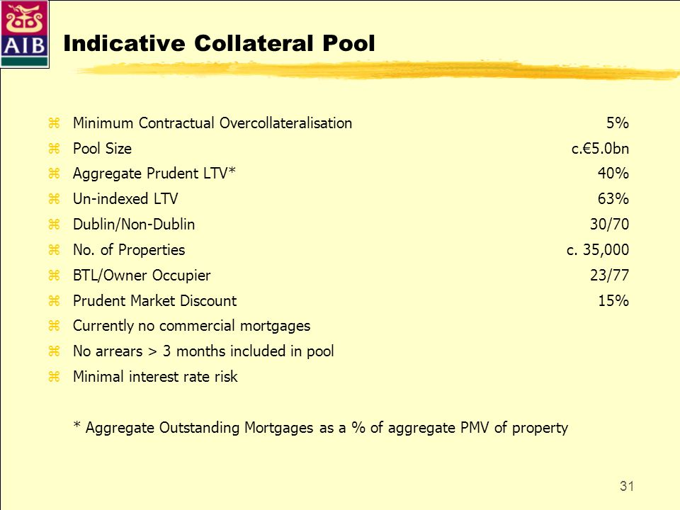 Indicative Collateral Pool