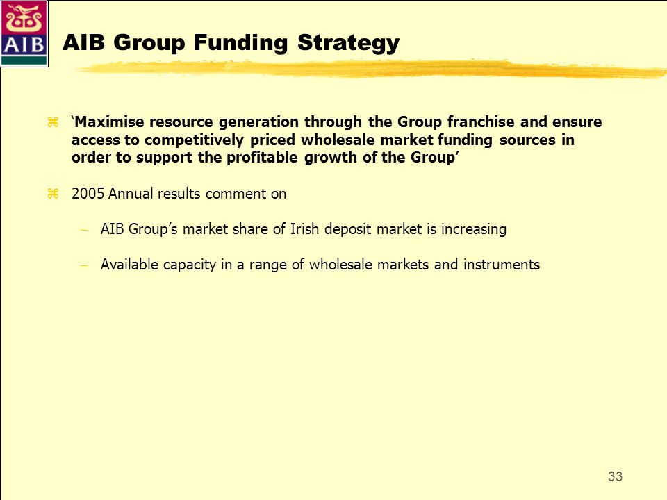 AIB Group Funding Strategy