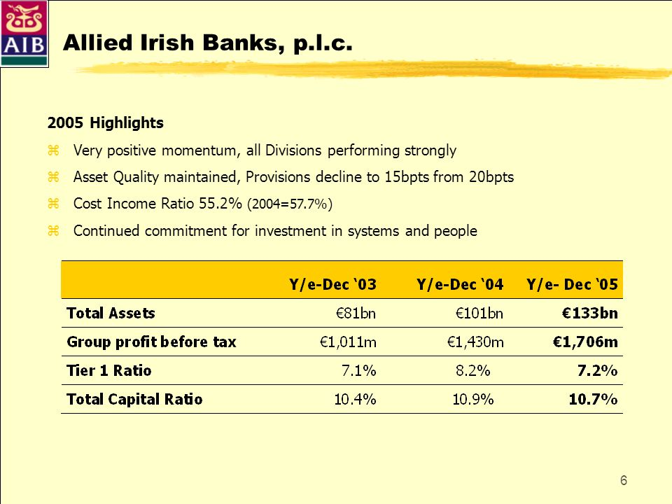 Allied Irish Banks, p.l.c. 2005 Highlights