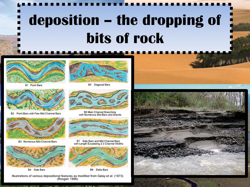 deposition – the dropping of bits of rock