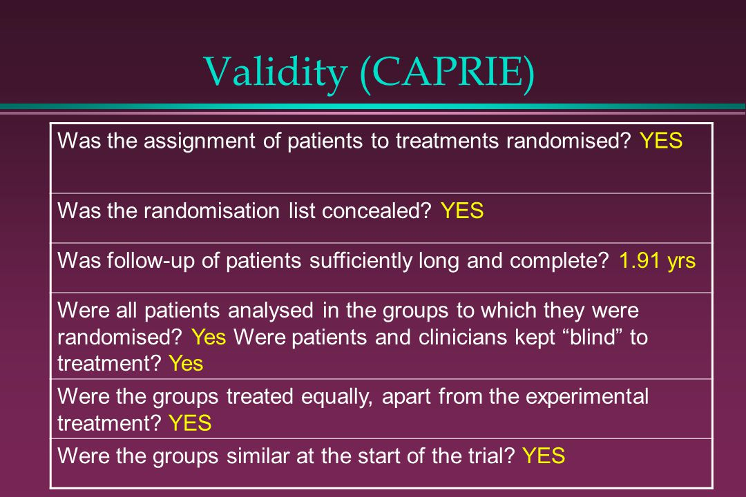 Validity (CAPRIE) Was the assignment of patients to treatments randomised YES. Was the randomisation list concealed YES.