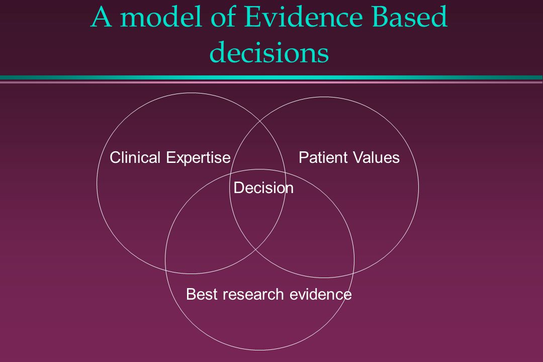 A model of Evidence Based decisions