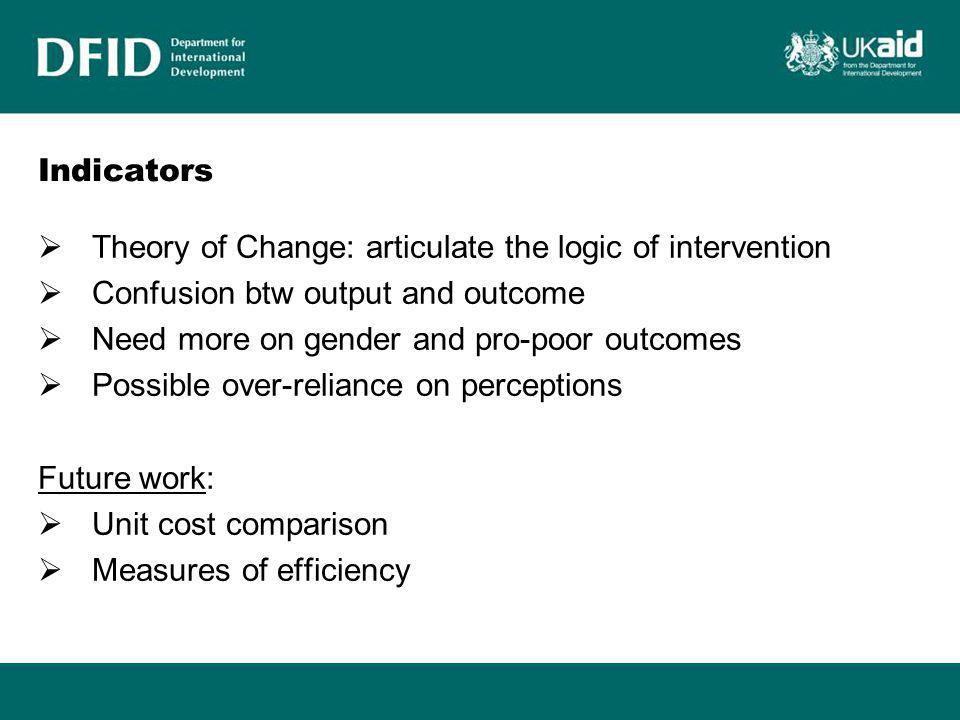 Indicators Theory of Change: articulate the logic of intervention. Confusion btw output and outcome.
