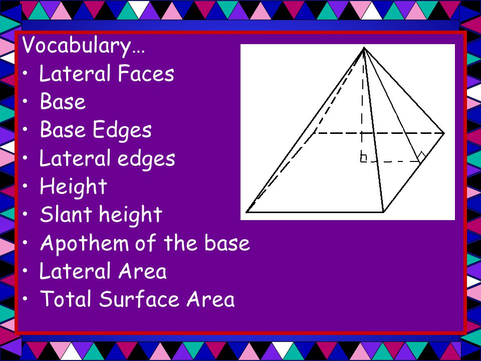 Vocabulary… Lateral Faces. Base. Base Edges. Lateral edges. Height. Slant height. Apothem of the base.