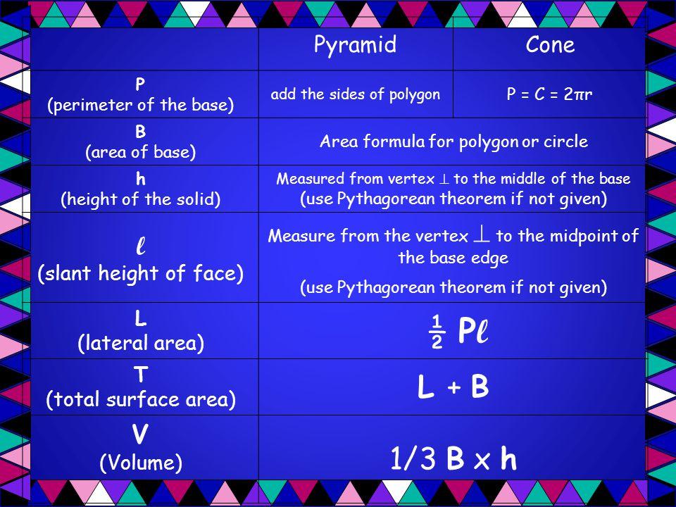 L + B 1/3 B x h l ½ Pl V Pyramid Cone (slant height of face) L