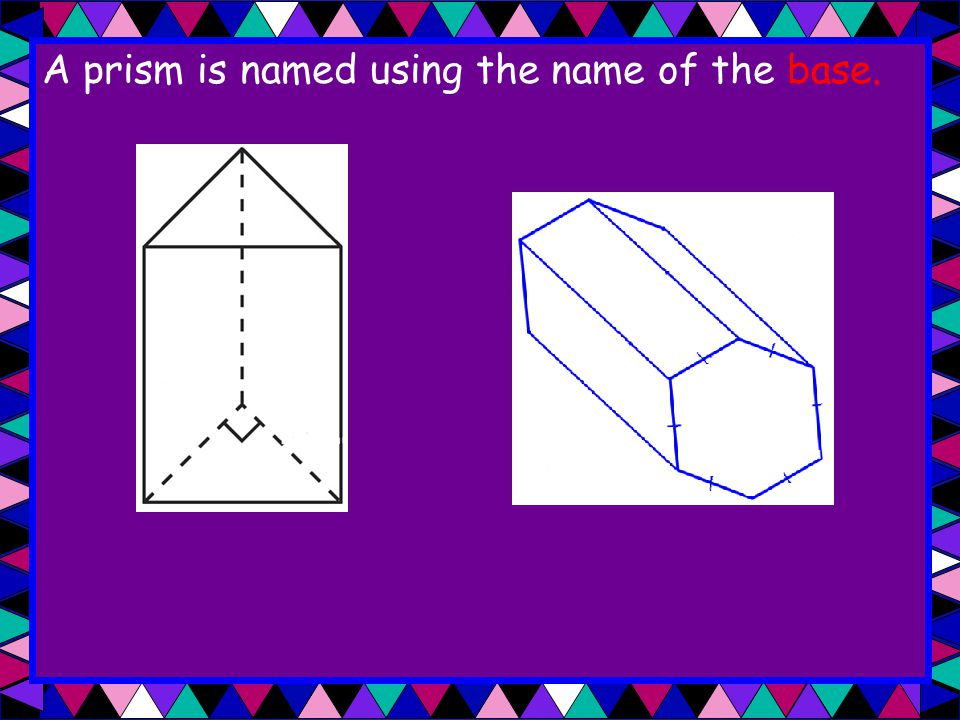 A prism is named using the name of the base.