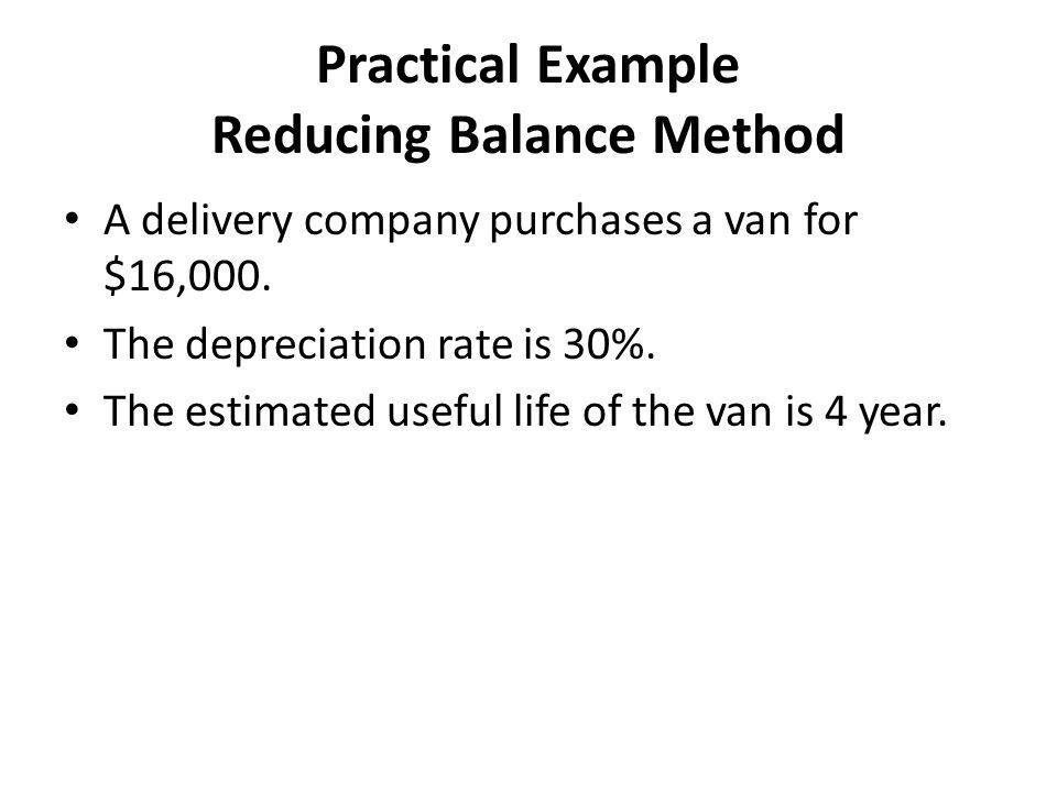 Practical Example Reducing Balance Method