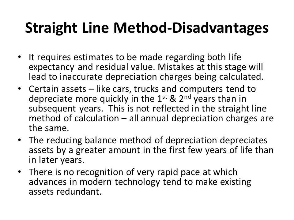 Straight Line Method-Disadvantages