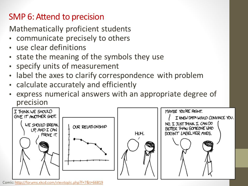 SMP 6: Attend to precision