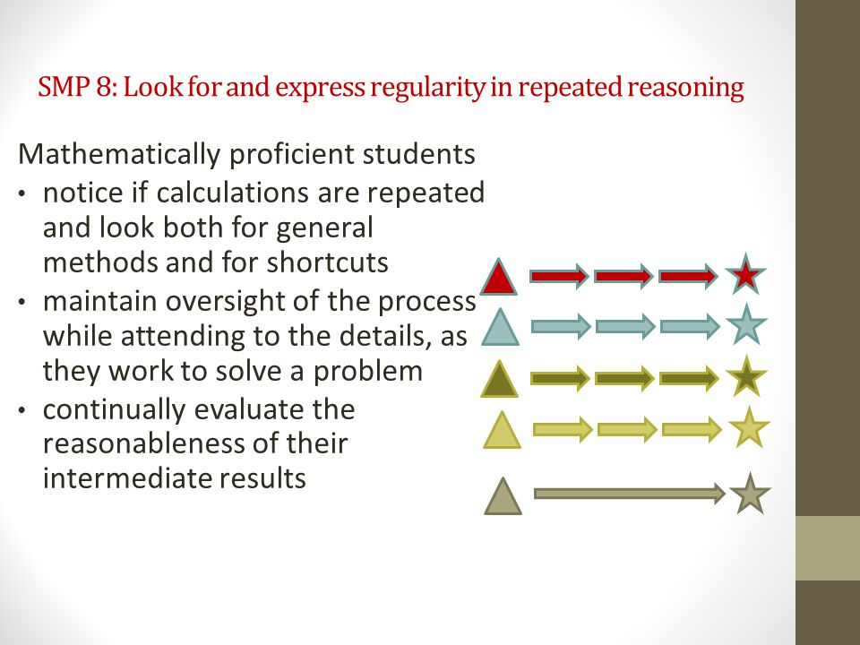 SMP 8: Look for and express regularity in repeated reasoning