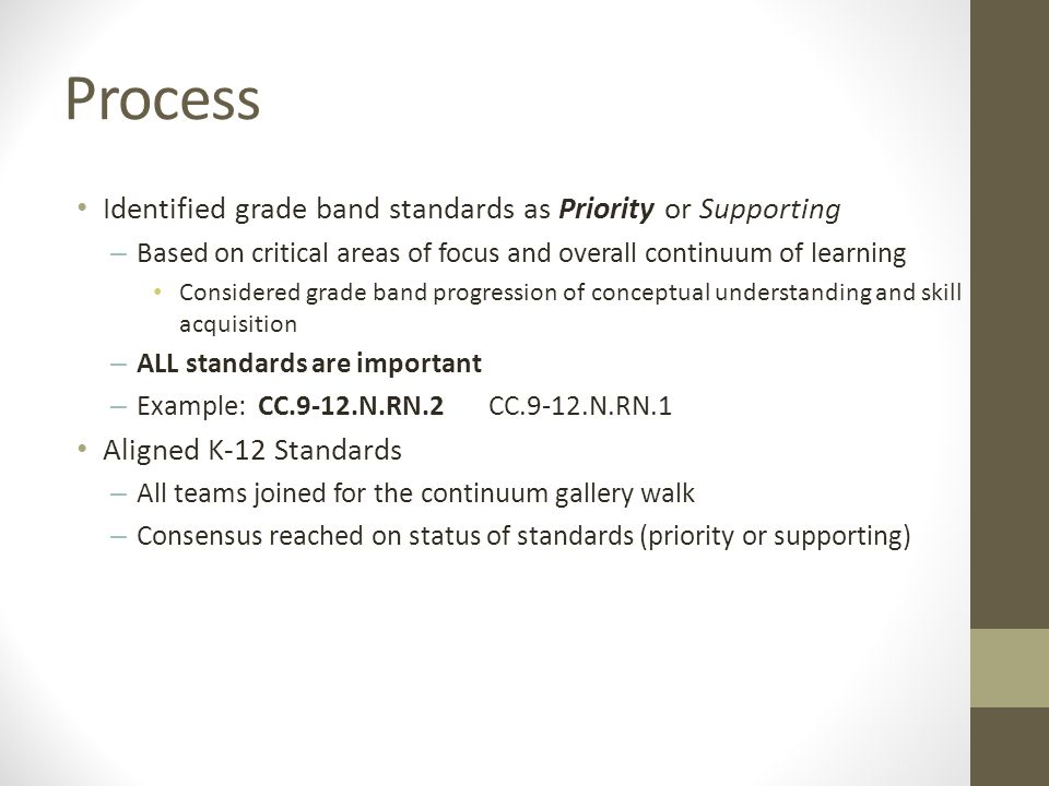 Process Identified grade band standards as Priority or Supporting