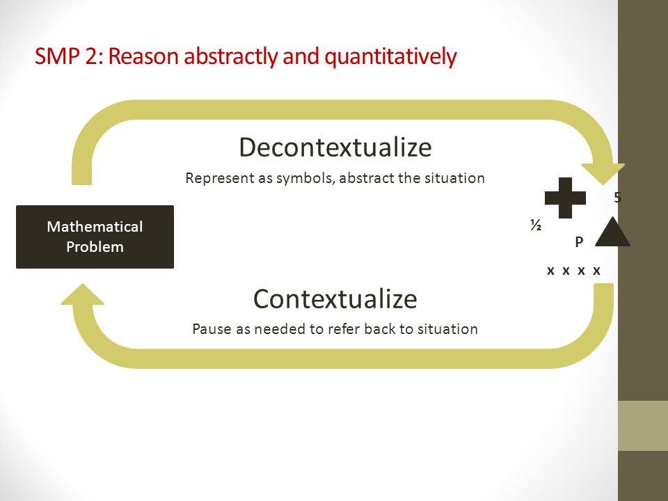 SMP 2: Reason abstractly and quantitatively
