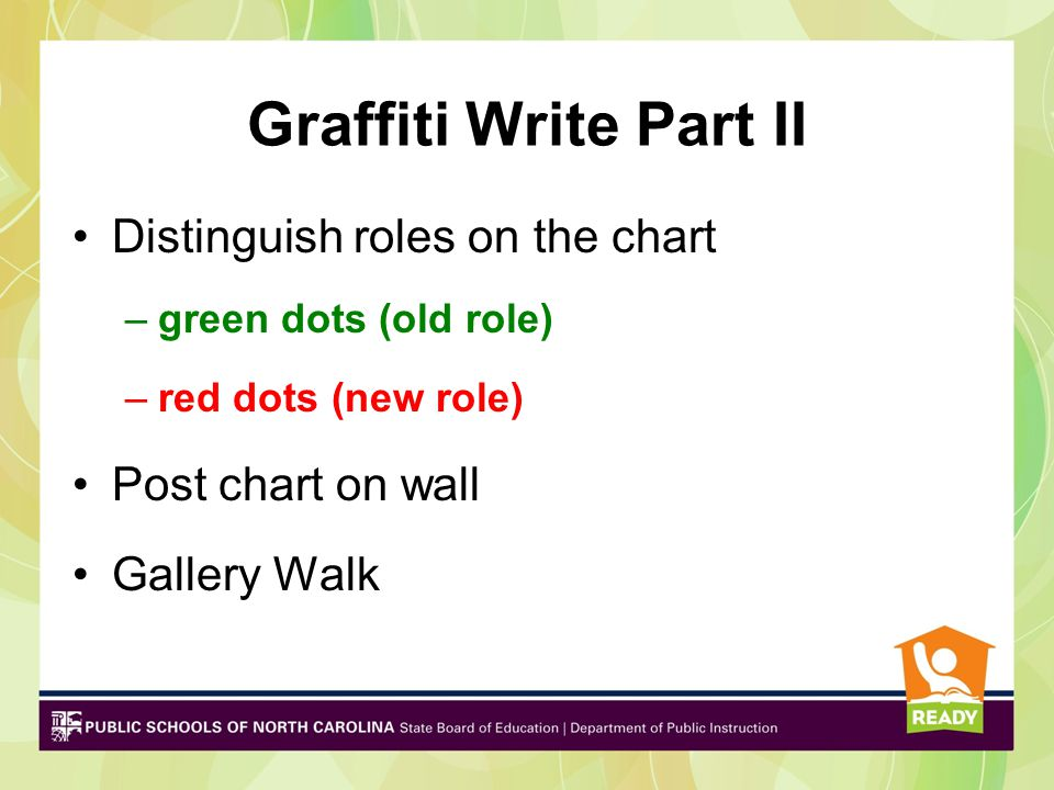 Graffiti Write Part II Distinguish roles on the chart