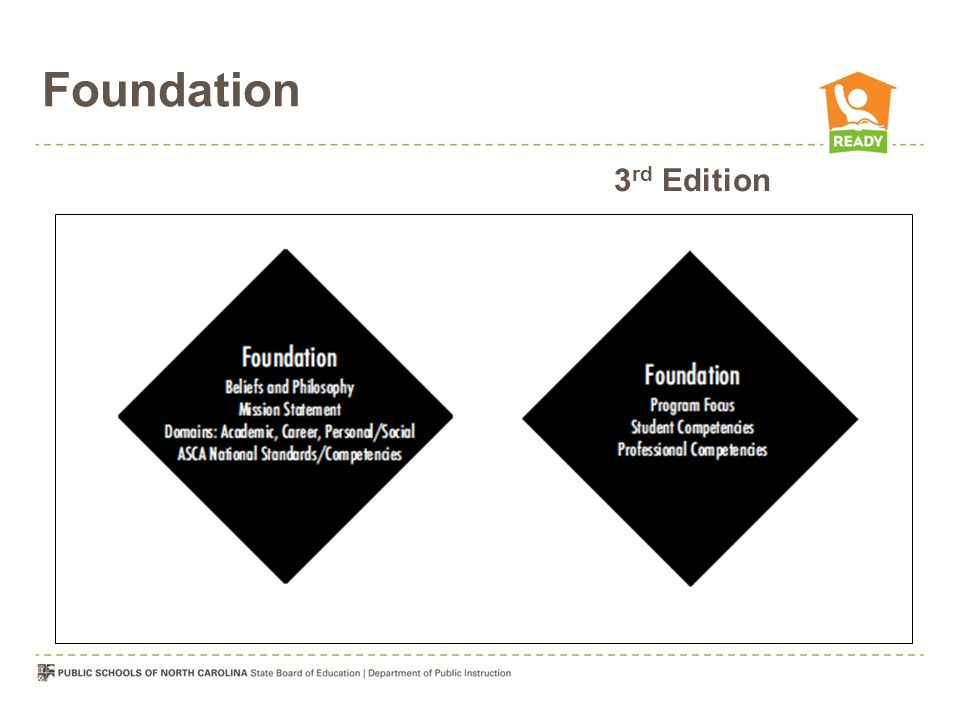 Foundation 3rd Edition.