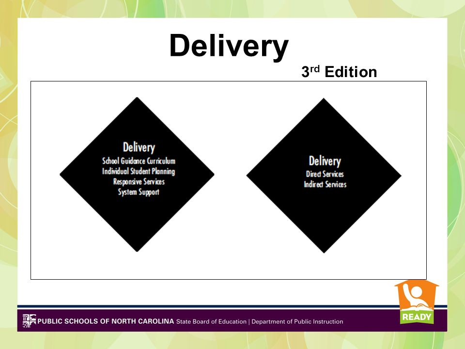 Delivery 3rd Edition. The Delivery component of the 3rd edition has been organized into two sections.
