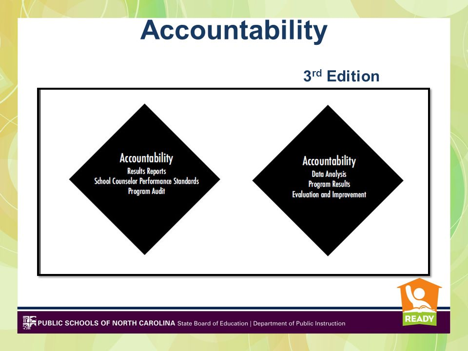 Accountability 3rd Edition