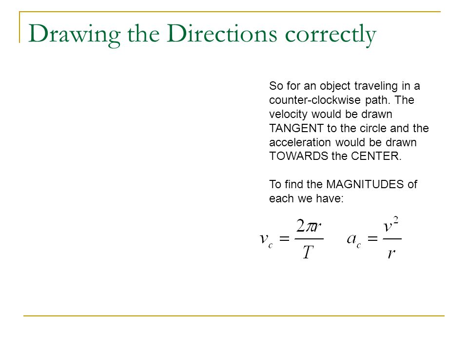 Drawing the Directions correctly