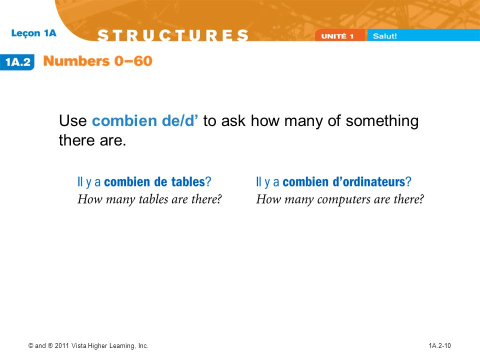 Use combien de/d' to ask how many of something there are.