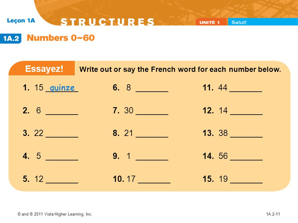 Essayez! Write out or say the French word for each number below.