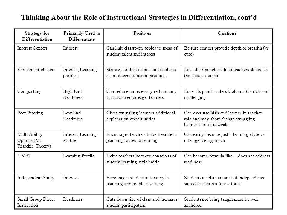 Strategy for Differentiation