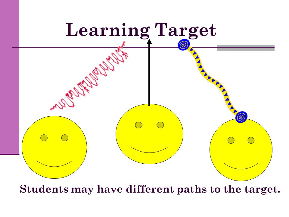 Learning Target Students may have different paths to the target.