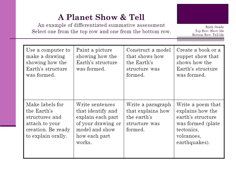 A Planet Show & Tell An example of differentiated summative assessment Select one from the top row and one from the bottom row.