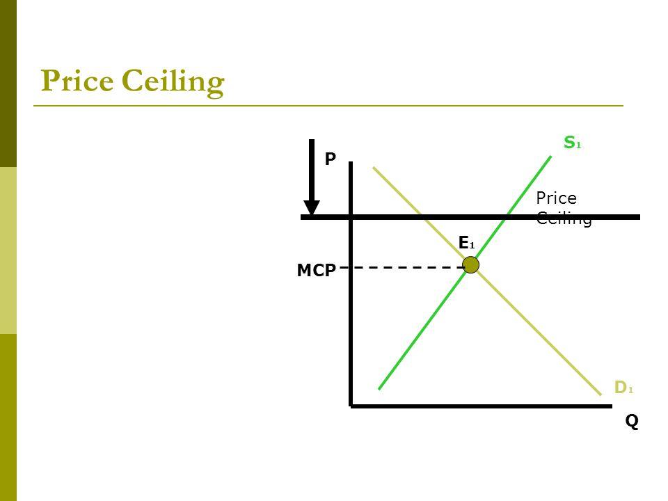 Price Ceiling S1 P Price Ceiling E1 MCP D1 Q