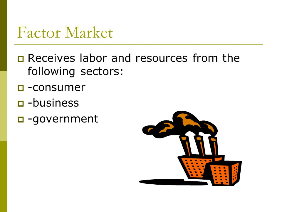 Factor Market Receives labor and resources from the following sectors: