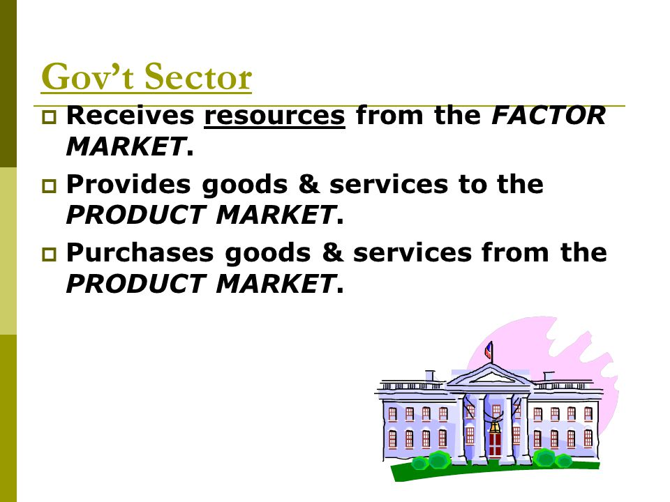 Gov't Sector Receives resources from the FACTOR MARKET.