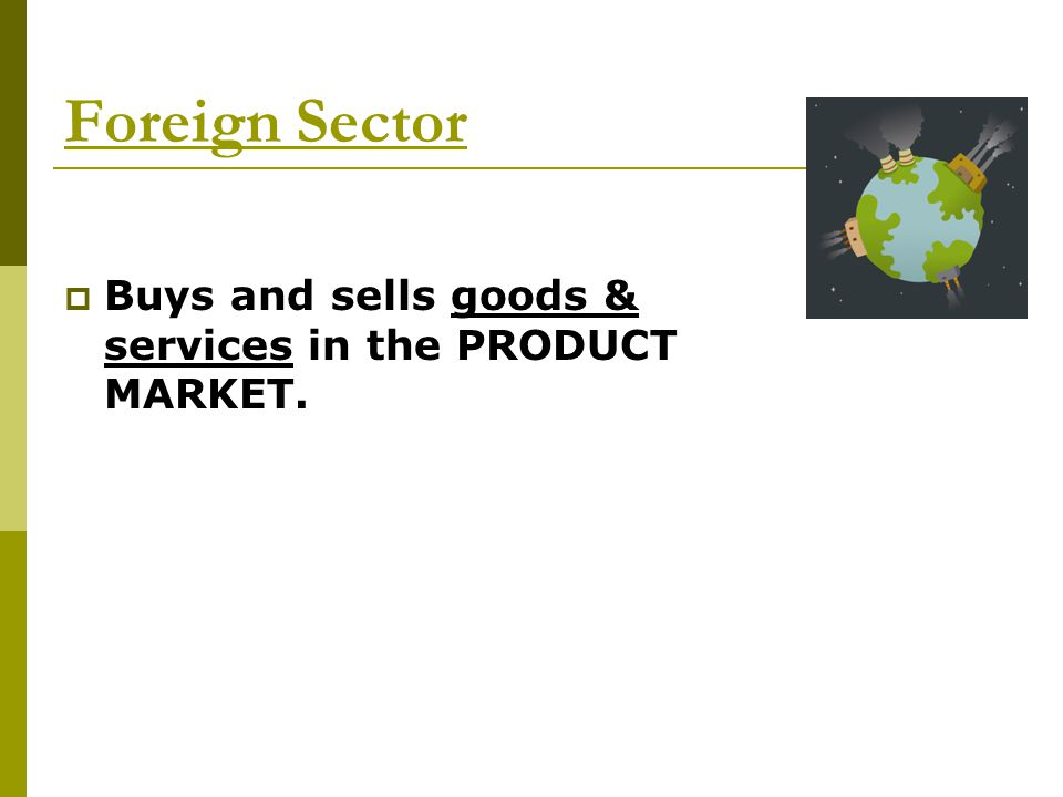 Foreign Sector Buys and sells goods & services in the PRODUCT MARKET.