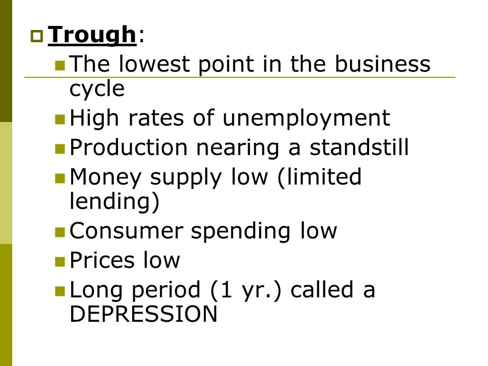 Trough: The lowest point in the business cycle. High rates of unemployment. Production nearing a standstill.
