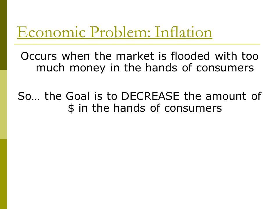 Economic Problem: Inflation