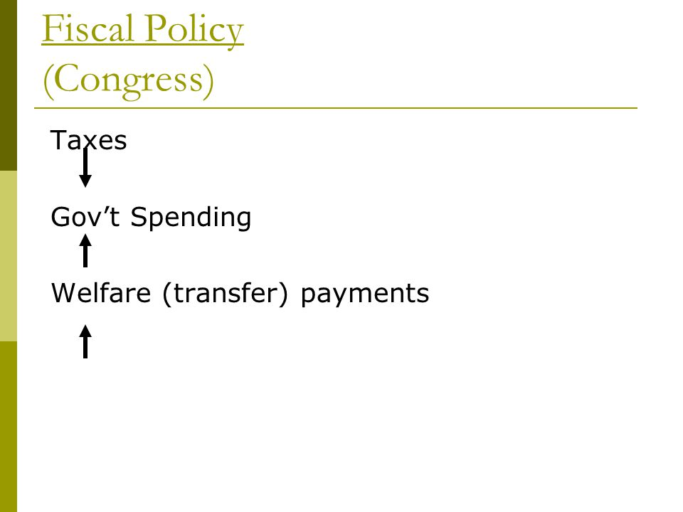 Fiscal Policy (Congress)