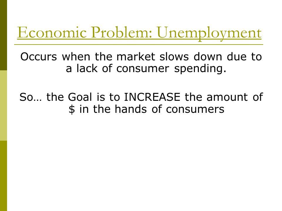 Economic Problem: Unemployment