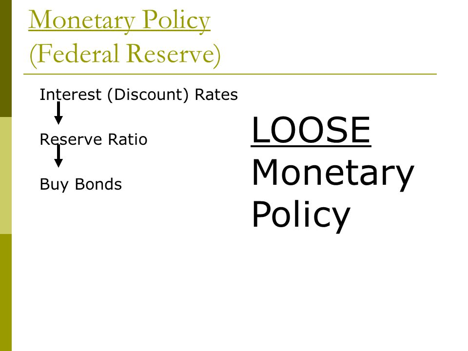 Monetary Policy (Federal Reserve)