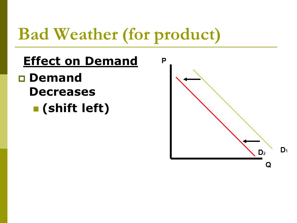 Bad Weather (for product)