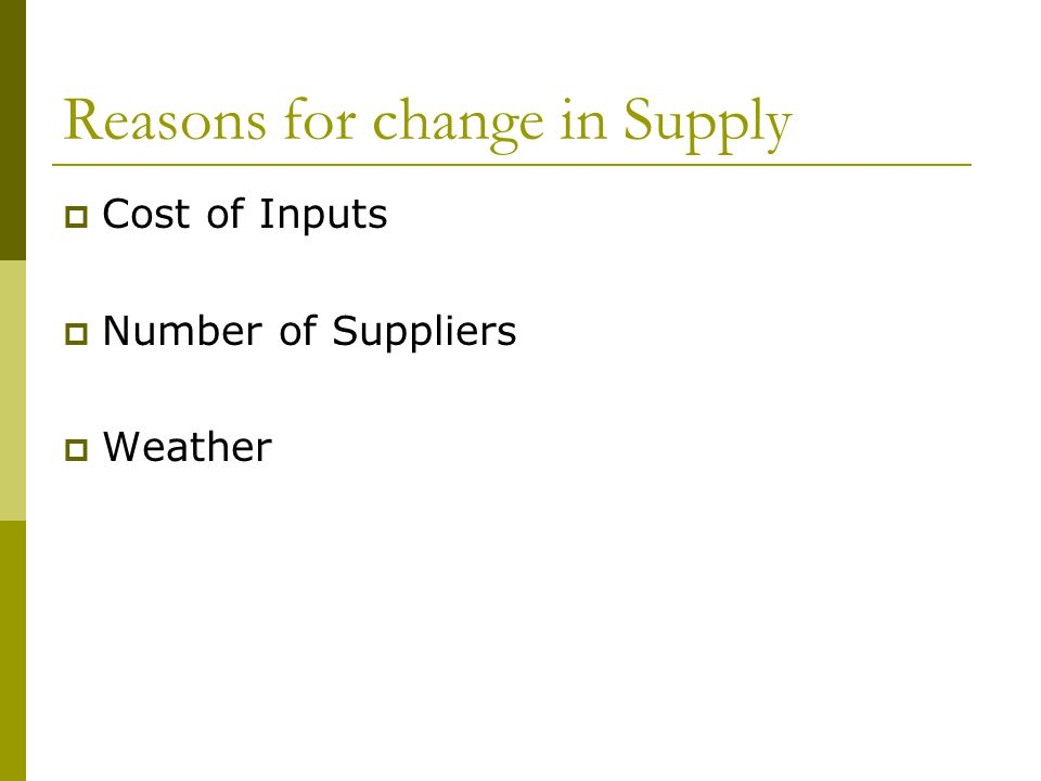 Reasons for change in Supply