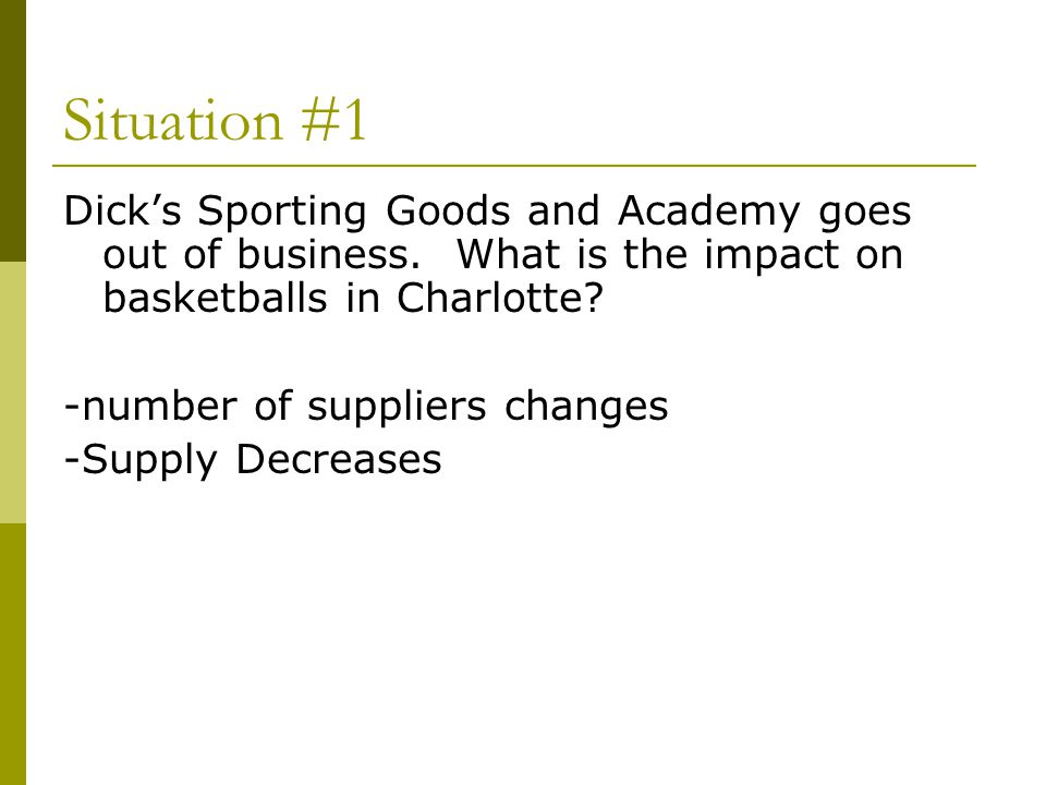Situation #1 Dick's Sporting Goods and Academy goes out of business. What is the impact on basketballs in Charlotte