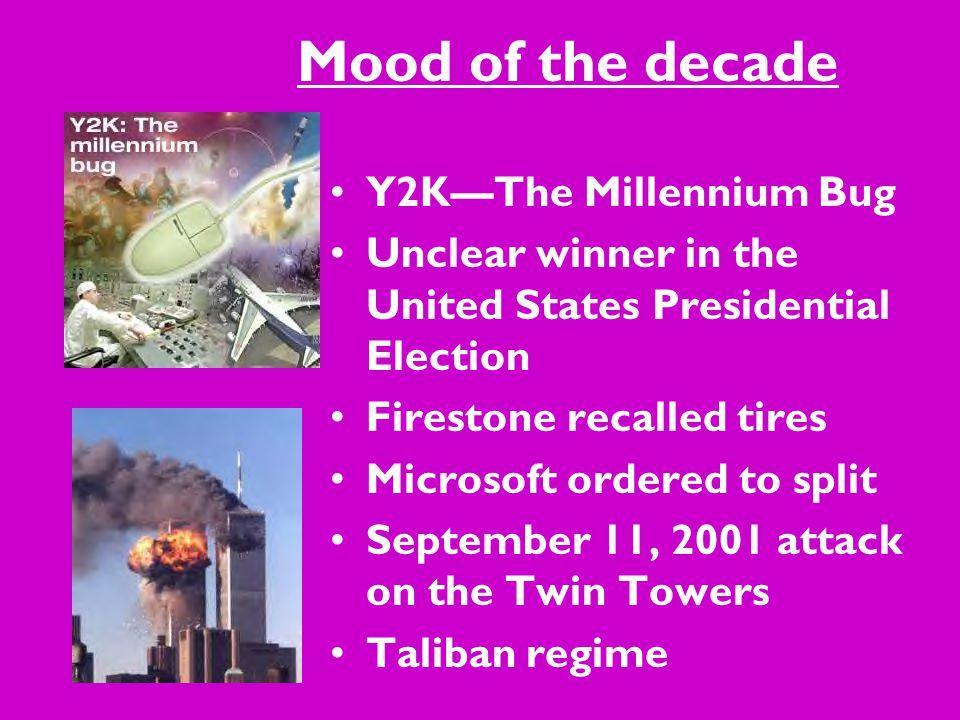 Mood of the decade Y2K—The Millennium Bug