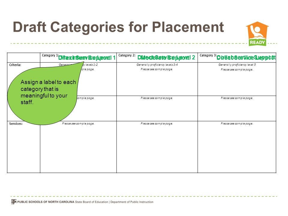 Draft Categories for Placement